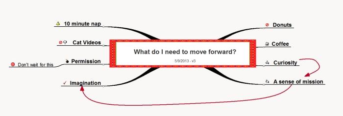 MoveForward-3-05092013