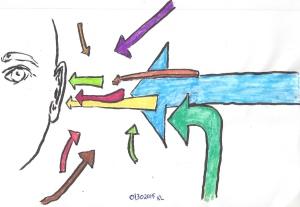 Arrows-01302015