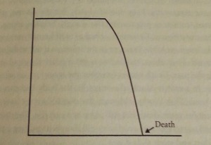Death-06302015